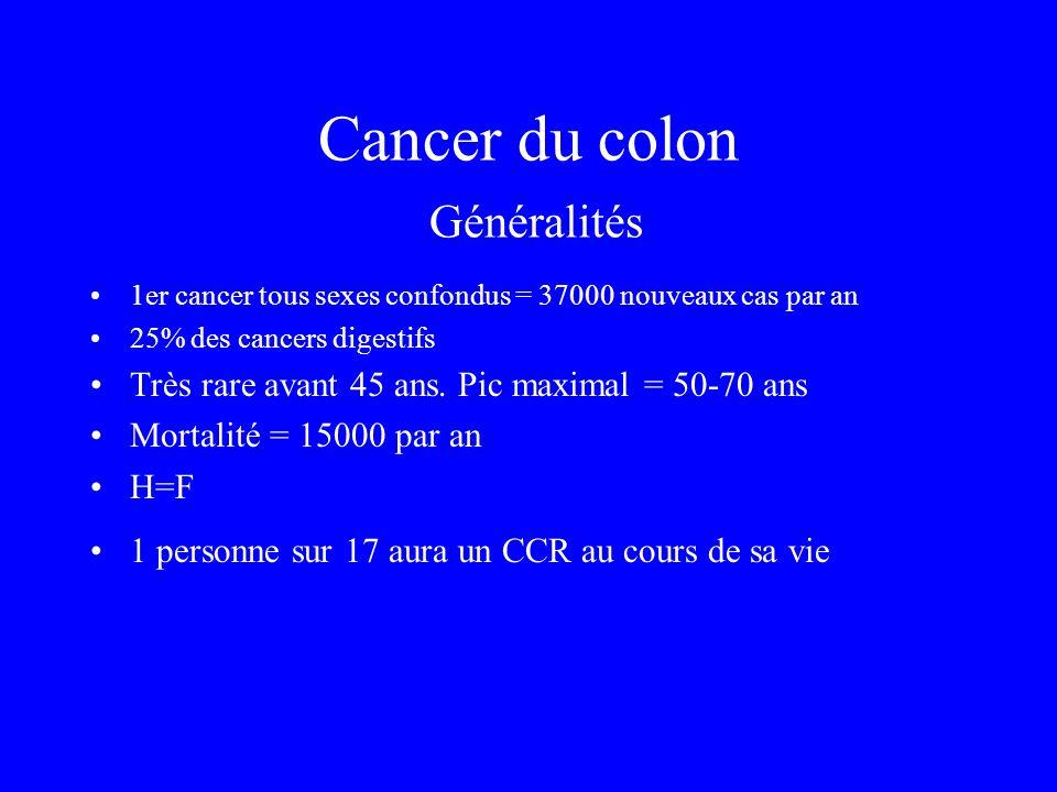 Cancer du colon Généralités 1er cancer tous sexes confondus = 37000 nouveaux cas par an 25% des cancers digestifs Très rare avant 45 ans. Pic maximal