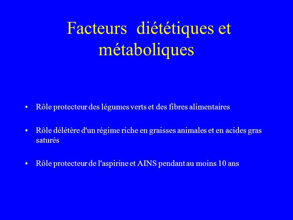 Facteurs diététiques et métaboliques Rôle protecteur des légumes verts et des fibres alimentaires Rôle délétère d'un régime riche en graisses animales