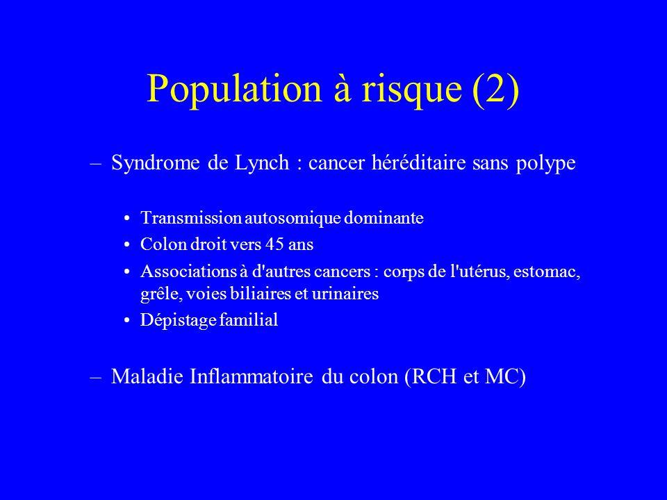 Population à risque (2) –Syndrome de Lynch : cancer héréditaire sans polype Transmission autosomique dominante Colon droit vers 45 ans Associations à