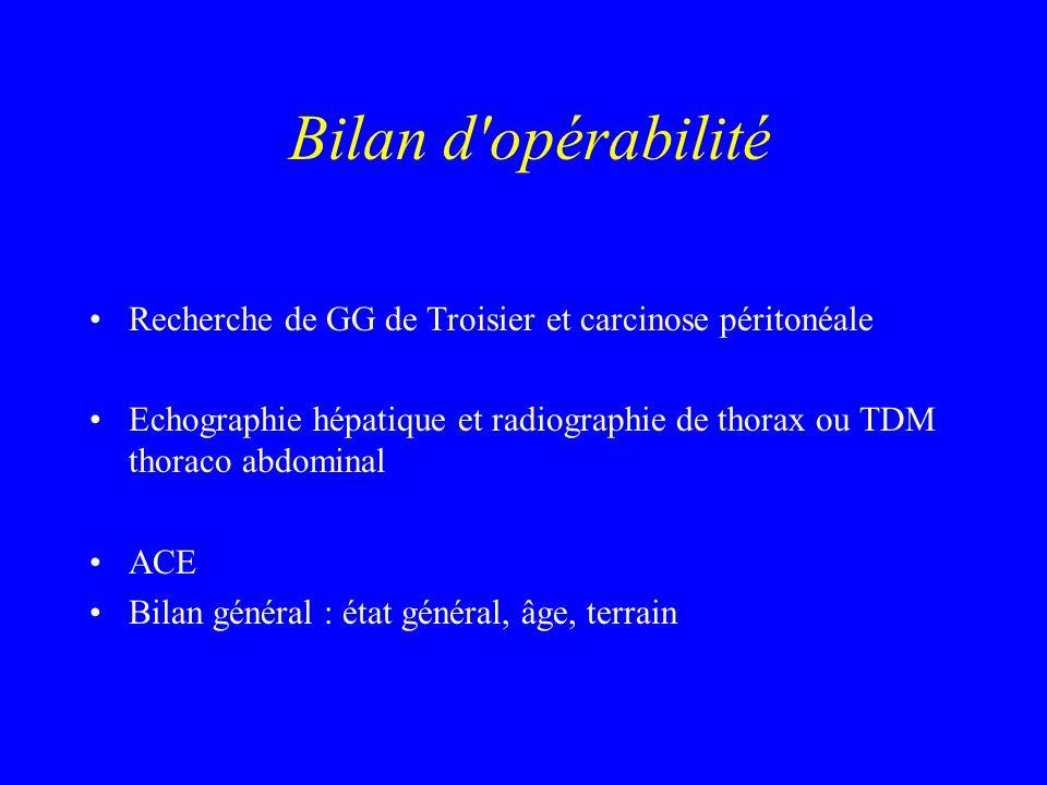 Bilan d'opérabilité Recherche de GG de Troisier et carcinose péritonéale Echographie hépatique et radiographie de thorax ou TDM thoraco abdominal ACE