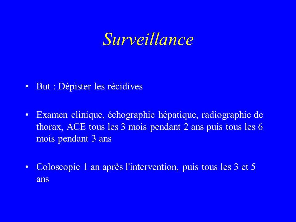Surveillance But : Dépister les récidives Examen clinique, échographie hépatique, radiographie de thorax, ACE tous les 3 mois pendant 2 ans puis tous