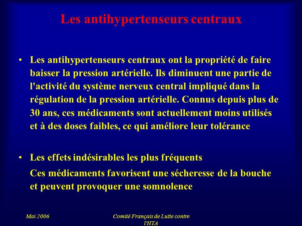 Mai 2006Comité Français de Lutte contre l'HTA Les antihypertenseurs centraux Les antihypertenseurs centraux ont la propriété de faire baisser la press