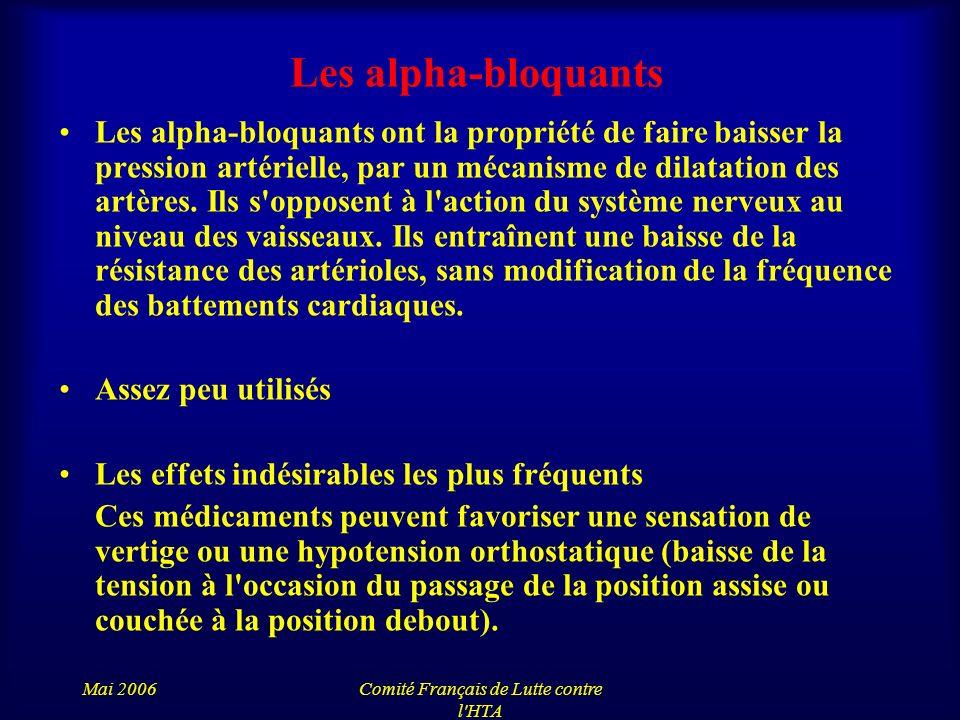 Mai 2006Comité Français de Lutte contre l'HTA Les alpha-bloquants Les alpha-bloquants ont la propriété de faire baisser la pression artérielle, par un