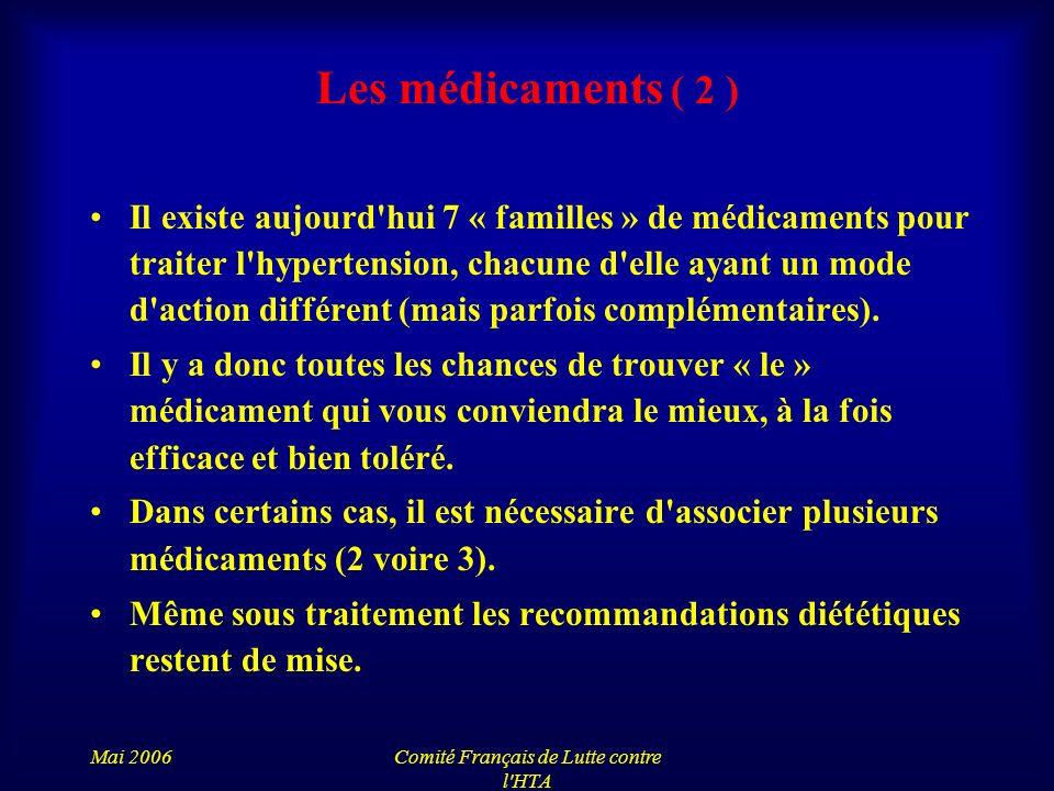 Mai 2006Comité Français de Lutte contre l'HTA Les médicaments ( 2 ) Il existe aujourd'hui 7 « familles » de médicaments pour traiter l'hypertension, c