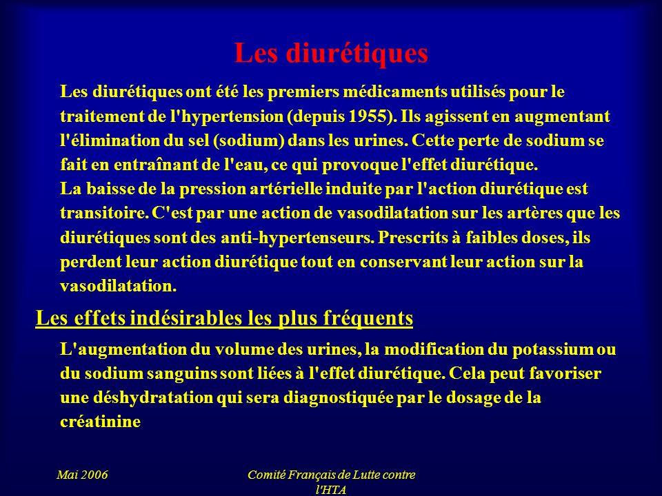 Mai 2006Comité Français de Lutte contre l'HTA Les diurétiques Les diurétiques ont été les premiers médicaments utilisés pour le traitement de l'hypert
