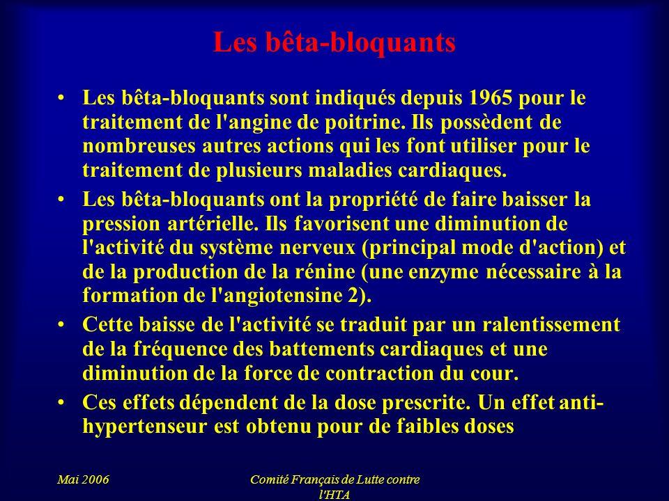 Mai 2006Comité Français de Lutte contre l'HTA Les bêta-bloquants Les bêta-bloquants sont indiqués depuis 1965 pour le traitement de l'angine de poitri