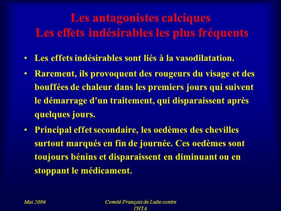 Mai 2006Comité Français de Lutte contre l'HTA Les antagonistes calciques Les effets indésirables les plus fréquents Les effets indésirables sont liés
