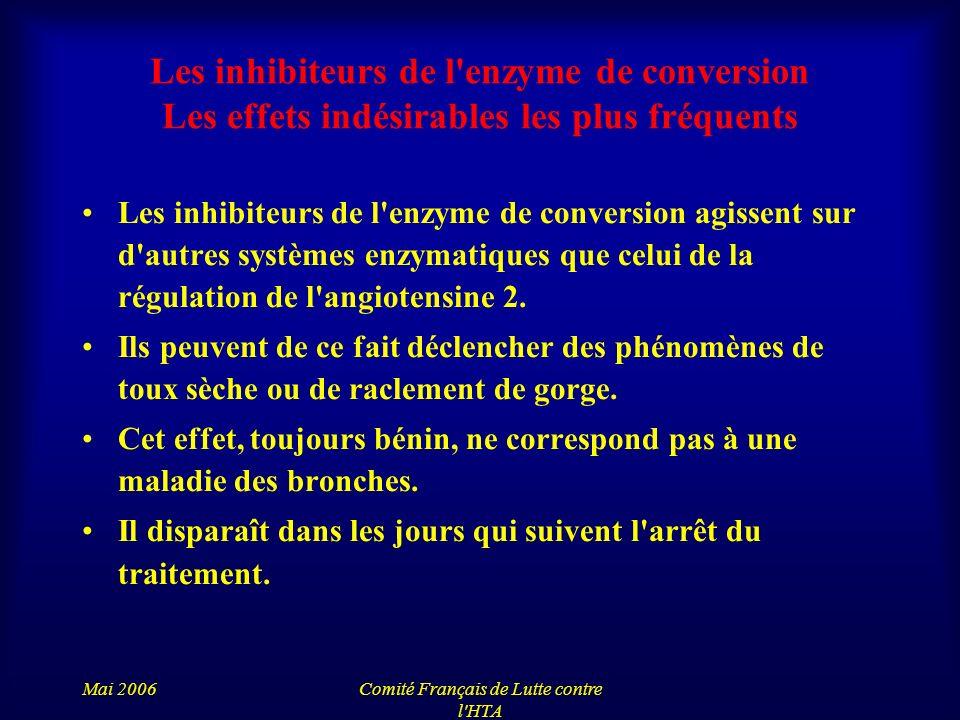 Mai 2006Comité Français de Lutte contre l'HTA Les inhibiteurs de l'enzyme de conversion Les effets indésirables les plus fréquents Les inhibiteurs de