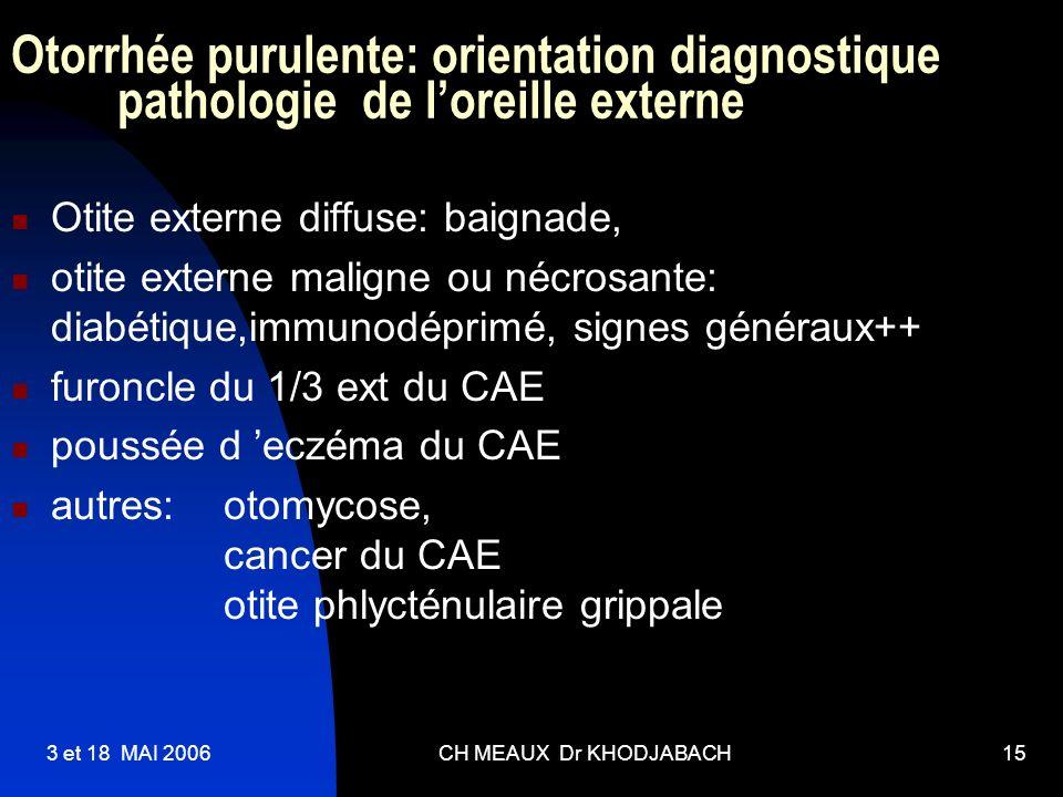 3 et 18 MAI 2006CH MEAUX Dr KHODJABACH15 Otorrhée purulente: orientation diagnostique pathologie de loreille externe Otite externe diffuse: baignade,