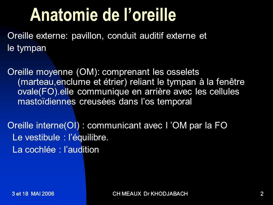 3 et 18 MAI 2006CH MEAUX Dr KHODJABACH2 Anatomie de loreille Oreille externe: pavillon, conduit auditif externe et le tympan Oreille moyenne (OM): com