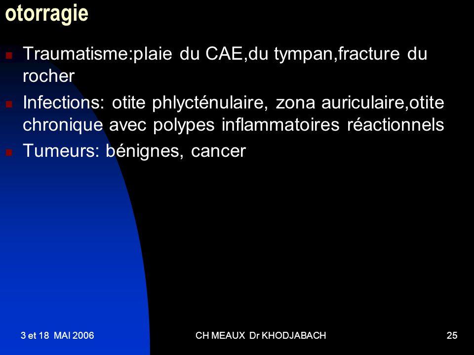 3 et 18 MAI 2006CH MEAUX Dr KHODJABACH25 otorragie Traumatisme:plaie du CAE,du tympan,fracture du rocher Infections: otite phlycténulaire, zona auricu