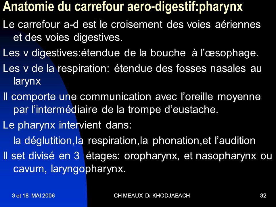 3 et 18 MAI 2006CH MEAUX Dr KHODJABACH32 Anatomie du carrefour aero-digestif:pharynx Le carrefour a-d est le croisement des voies aériennes et des voi