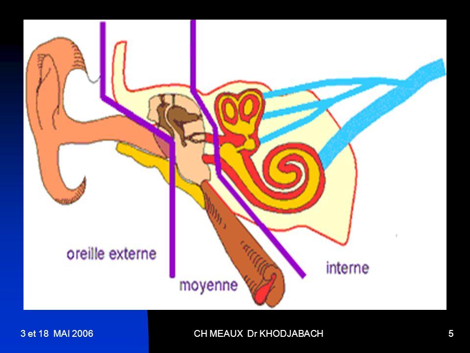 3 et 18 MAI 2006CH MEAUX Dr KHODJABACH6 La cochlée ou labyrinthe antérieur Se présente comme un tube enroulé sur lui même (2 spires et demie) contenant lorgane de corti.