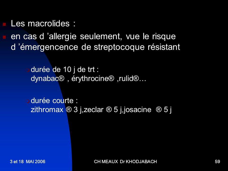 3 et 18 MAI 2006CH MEAUX Dr KHODJABACH59 Les macrolides : en cas d allergie seulement, vue le risque d émergencence de streptocoque résistant durée de