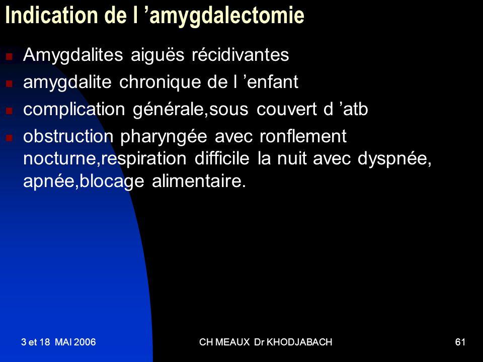 3 et 18 MAI 2006CH MEAUX Dr KHODJABACH61 Indication de l amygdalectomie Amygdalites aiguës récidivantes amygdalite chronique de l enfant complication