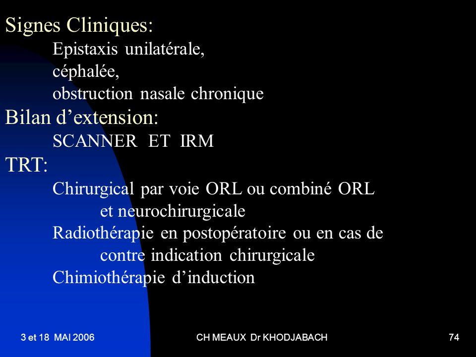 3 et 18 MAI 2006CH MEAUX Dr KHODJABACH74 Signes Cliniques: Epistaxis unilatérale, céphalée, obstruction nasale chronique Bilan dextension: SCANNER ET