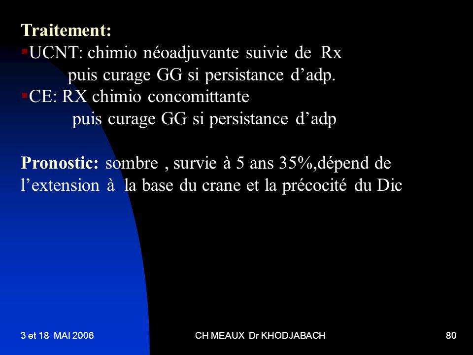3 et 18 MAI 2006CH MEAUX Dr KHODJABACH80 Traitement: UCNT: chimio néoadjuvante suivie de Rx puis curage GG si persistance dadp. CE: RX chimio concomit