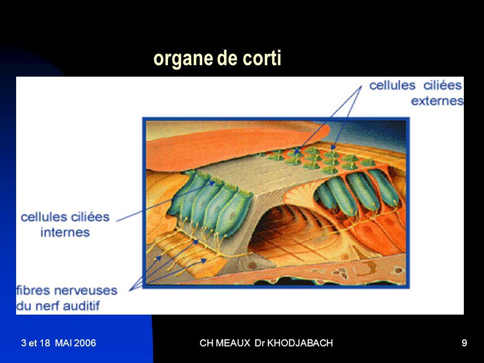 3 et 18 MAI 2006CH MEAUX Dr KHODJABACH10 Le vestibule ou labyrinthe postérieur Le vestibule membraneux comprend deux cavités: utricule et saccule renfermant les macules otolithiques sensibles à l action de la gravité au repos, renseignent sur la position de la tête par rapport à la verticale et sur les mouvements linéaires.