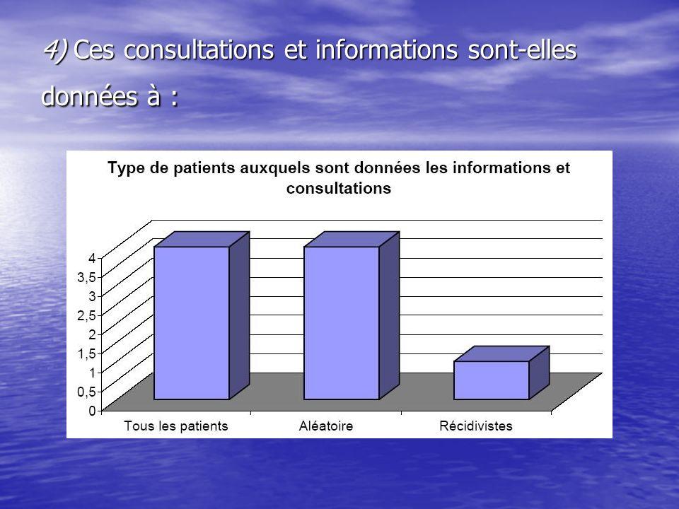 4) Ces consultations et informations sont-elles données à :