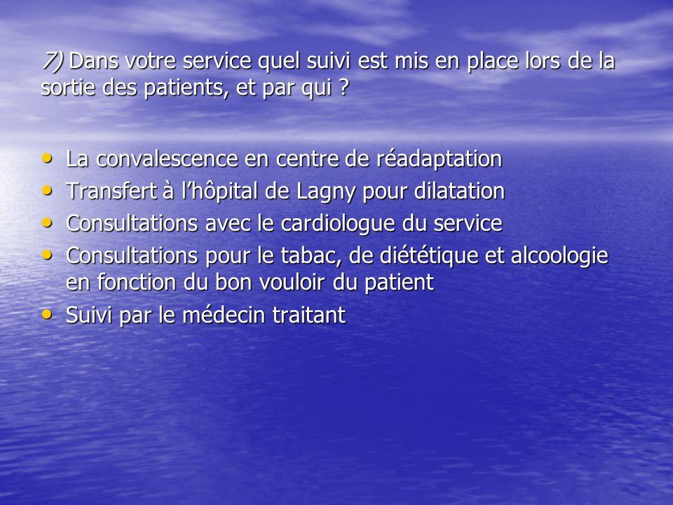 7) Dans votre service quel suivi est mis en place lors de la sortie des patients, et par qui ? La convalescence en centre de réadaptation La convalesc