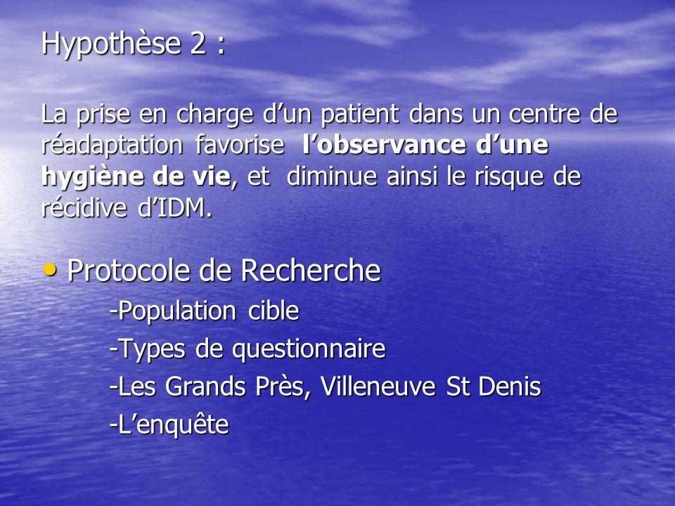 Hypothèse 2 : La prise en charge dun patient dans un centre de réadaptation favorise lobservance dune hygiène de vie, et diminue ainsi le risque de ré