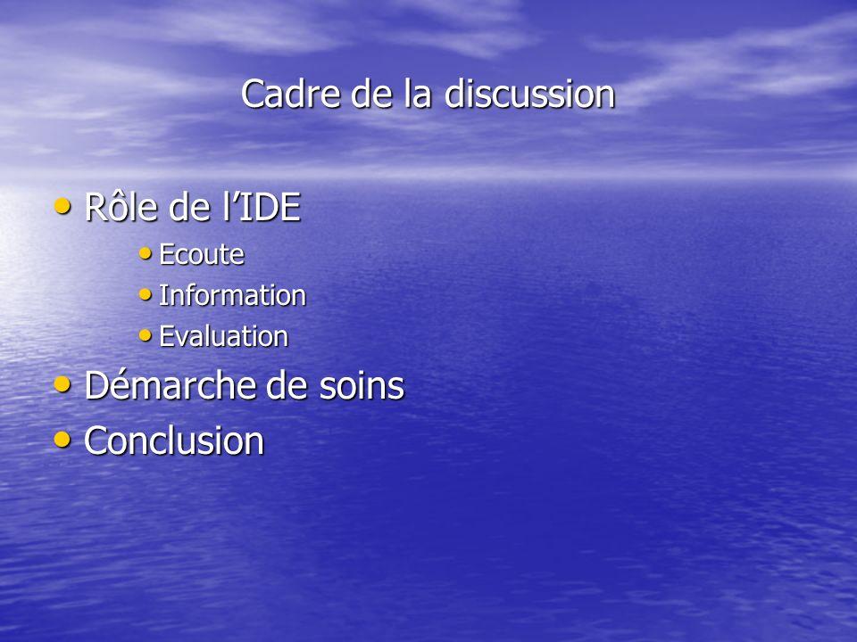 Cadre de la discussion Rôle de lIDE Rôle de lIDE Ecoute Ecoute Information Information Evaluation Evaluation Démarche de soins Démarche de soins Concl