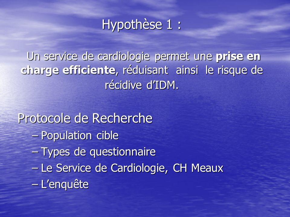 Hypothèse 1 : Un service de cardiologie permet une prise en charge efficiente, réduisant ainsi le risque de récidive dIDM. Protocole de Recherche –Pop