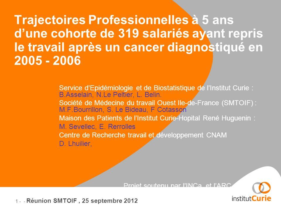 Vivre après le cancer, une priorité du plan Cancer II (Axe 5) Mesures 29 : lever les obstacles à la réinsertion professionnelle des personnes atteintes.