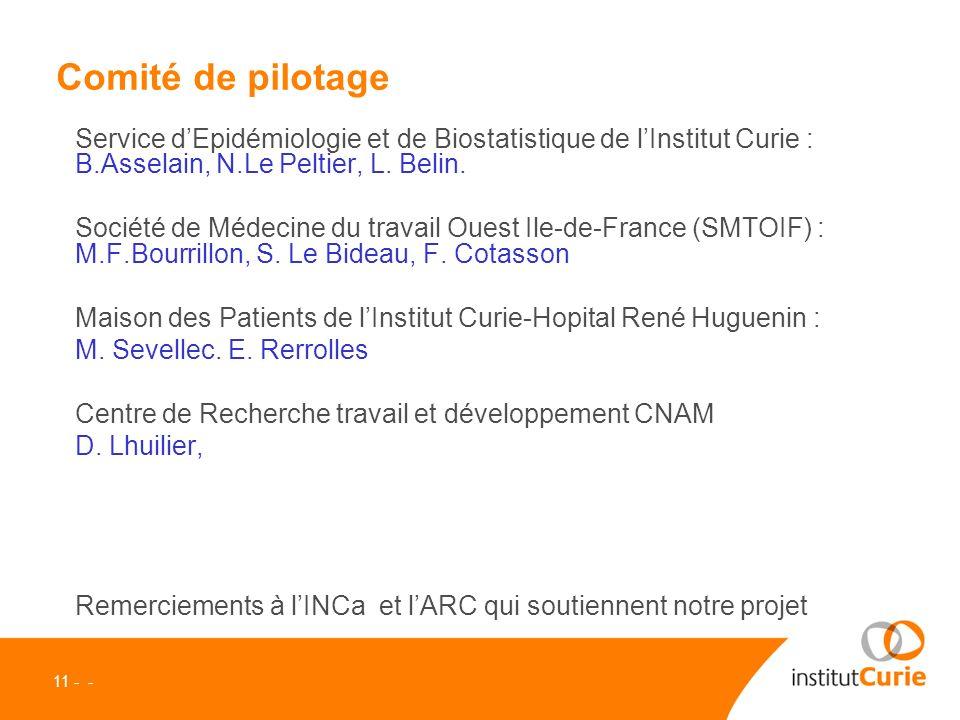 11 - - Comité de pilotage Service dEpidémiologie et de Biostatistique de lInstitut Curie : B.Asselain, N.Le Peltier, L.