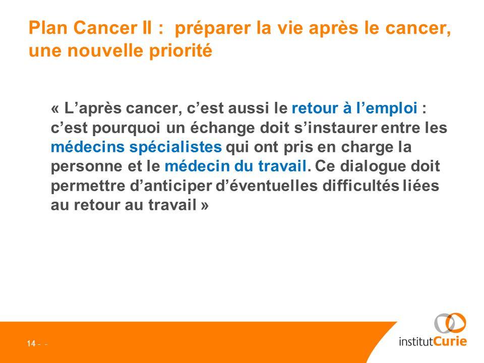 Plan Cancer II : préparer la vie après le cancer, une nouvelle priorité « Laprès cancer, cest aussi le retour à lemploi : cest pourquoi un échange doit sinstaurer entre les médecins spécialistes qui ont pris en charge la personne et le médecin du travail.