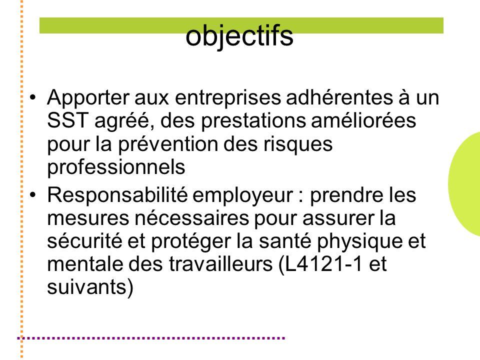 objectifs Apporter aux entreprises adhérentes à un SST agréé, des prestations améliorées pour la prévention des risques professionnels Responsabilité employeur : prendre les mesures nécessaires pour assurer la sécurité et protéger la santé physique et mentale des travailleurs (L4121-1 et suivants)