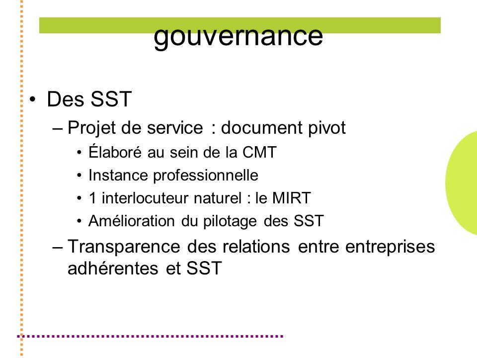 gouvernance Des SST –Projet de service : document pivot Élaboré au sein de la CMT Instance professionnelle 1 interlocuteur naturel : le MIRT Amélioration du pilotage des SST –Transparence des relations entre entreprises adhérentes et SST