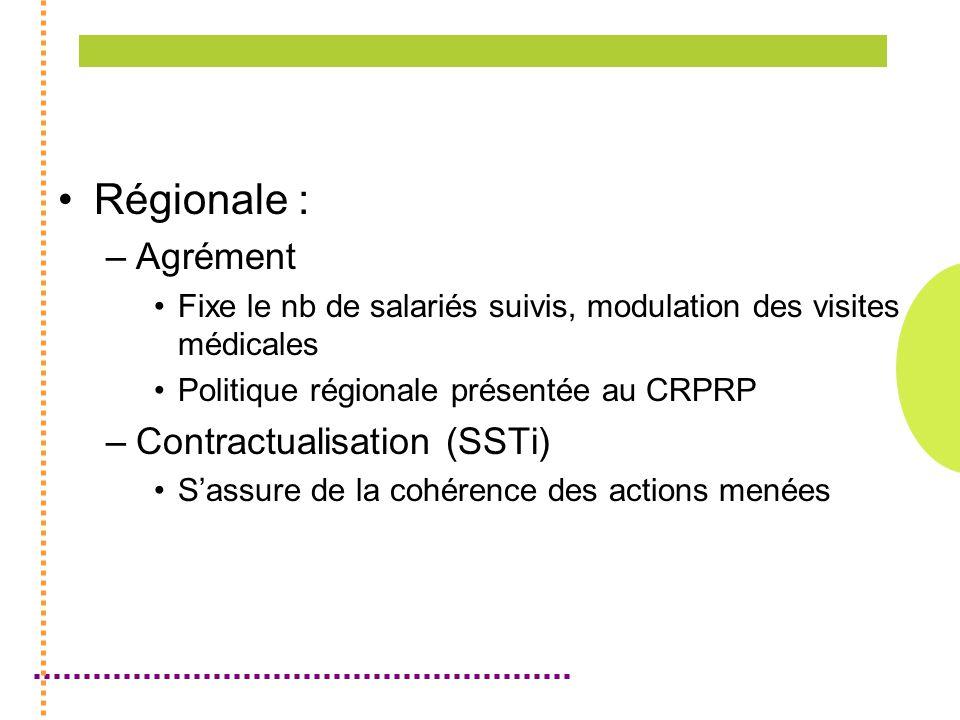 Régionale : –Agrément Fixe le nb de salariés suivis, modulation des visites médicales Politique régionale présentée au CRPRP –Contractualisation (SSTi) Sassure de la cohérence des actions menées
