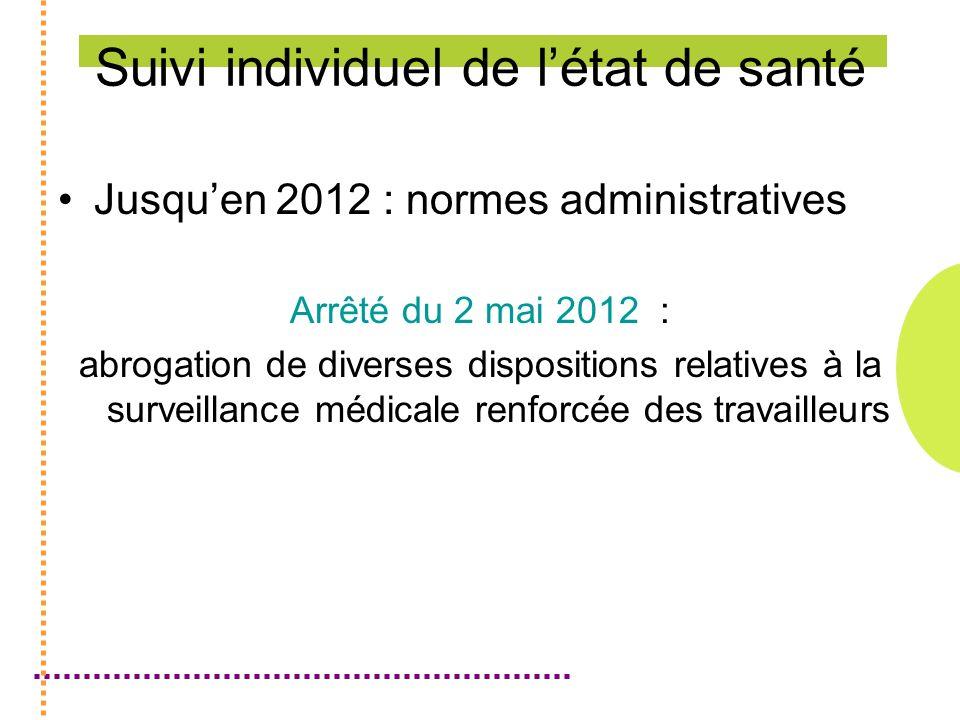 Suivi individuel de létat de santé Jusquen 2012 : normes administratives Arrêté du 2 mai 2012 : abrogation de diverses dispositions relatives à la surveillance médicale renforcée des travailleurs
