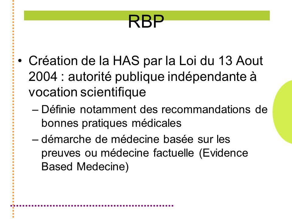 RBP Création de la HAS par la Loi du 13 Aout 2004 : autorité publique indépendante à vocation scientifique –Définie notamment des recommandations de bonnes pratiques médicales –démarche de médecine basée sur les preuves ou médecine factuelle (Evidence Based Medecine)