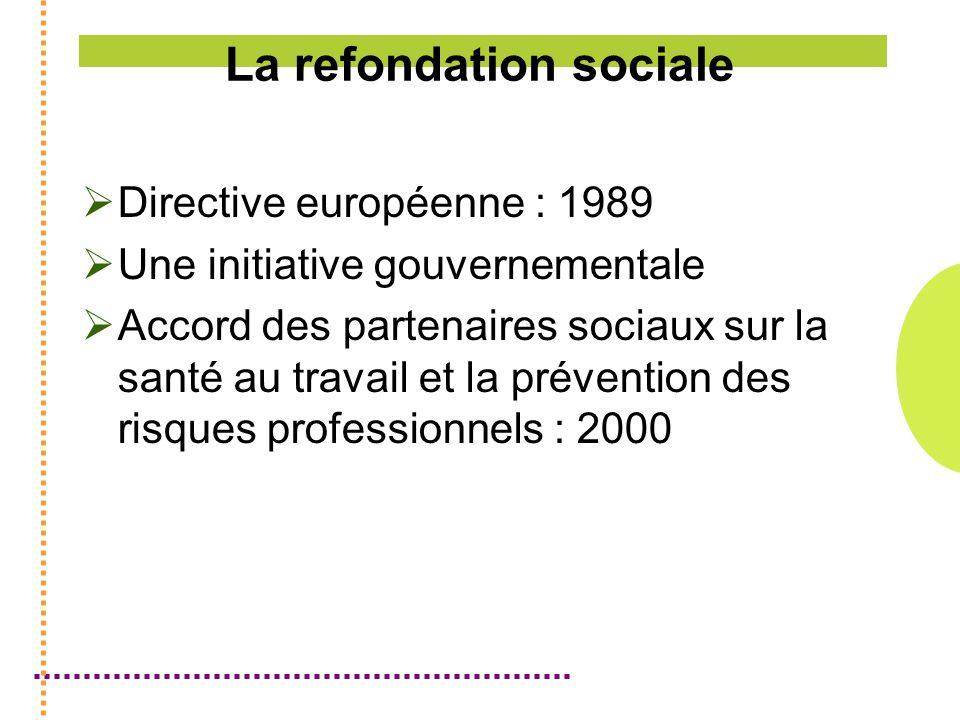 Directive européenne : 1989 Une initiative gouvernementale Accord des partenaires sociaux sur la santé au travail et la prévention des risques professionnels : 2000 La refondation sociale