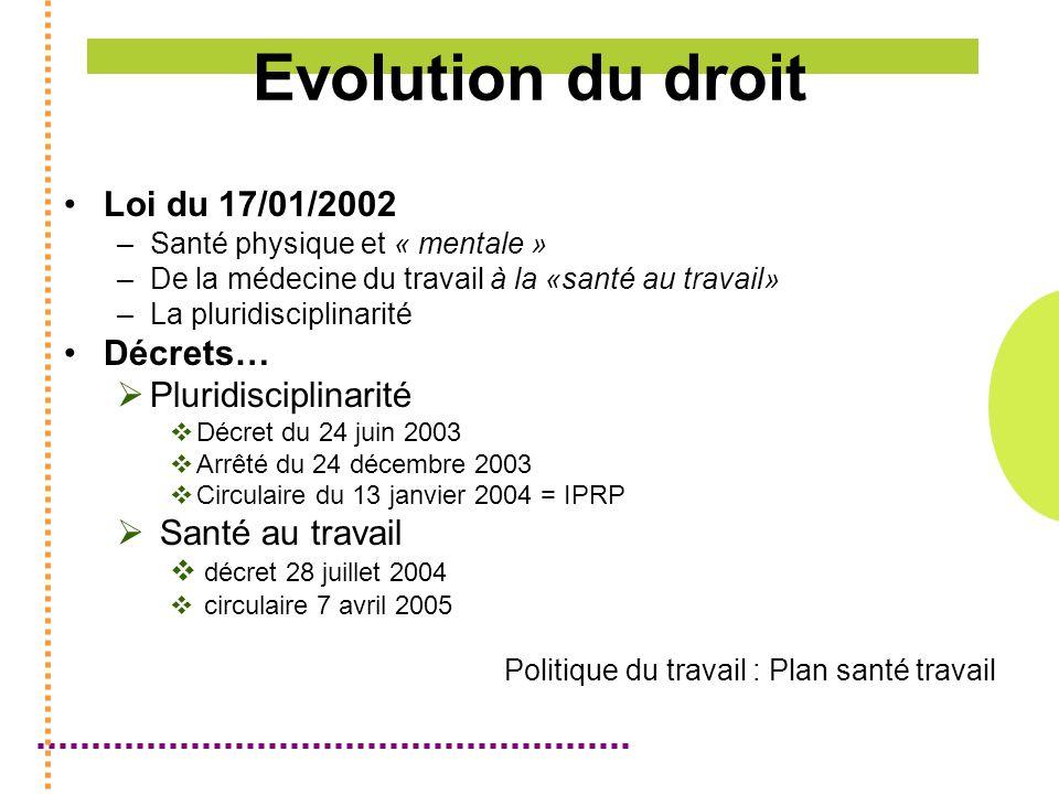 Evolution du droit Loi du 17/01/2002 –Santé physique et « mentale » –De la médecine du travail à la «santé au travail» –La pluridisciplinarité Décrets… Pluridisciplinarité Décret du 24 juin 2003 Arrêté du 24 décembre 2003 Circulaire du 13 janvier 2004 = IPRP Santé au travail décret 28 juillet 2004 circulaire 7 avril 2005 Politique du travail : Plan santé travail