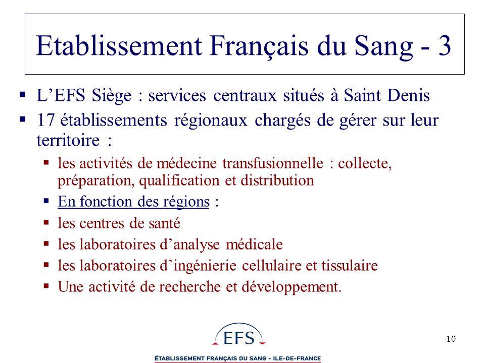 10 Etablissement Français du Sang - 3 LEFS Siège : services centraux situés à Saint Denis 17 établissements régionaux chargés de gérer sur leur territ