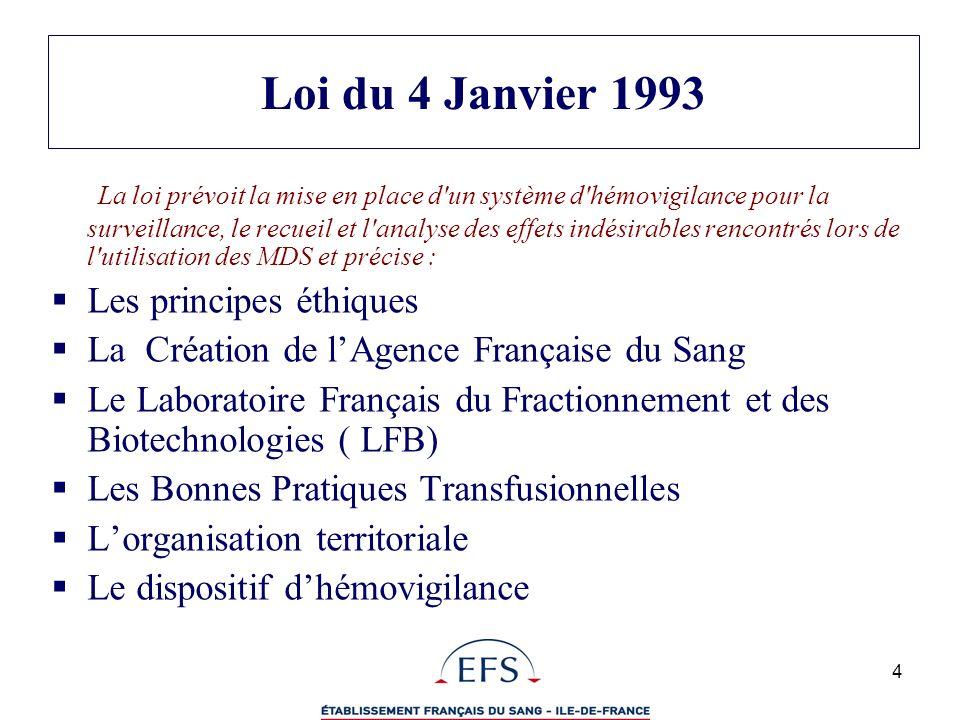 4 Loi du 4 Janvier 1993 La loi prévoit la mise en place d'un système d'hémovigilance pour la surveillance, le recueil et l'analyse des effets indésira