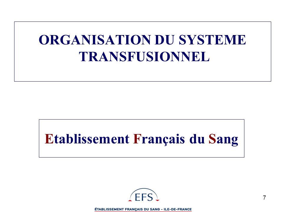 7 ORGANISATION DU SYSTEME TRANSFUSIONNEL Etablissement Français du Sang