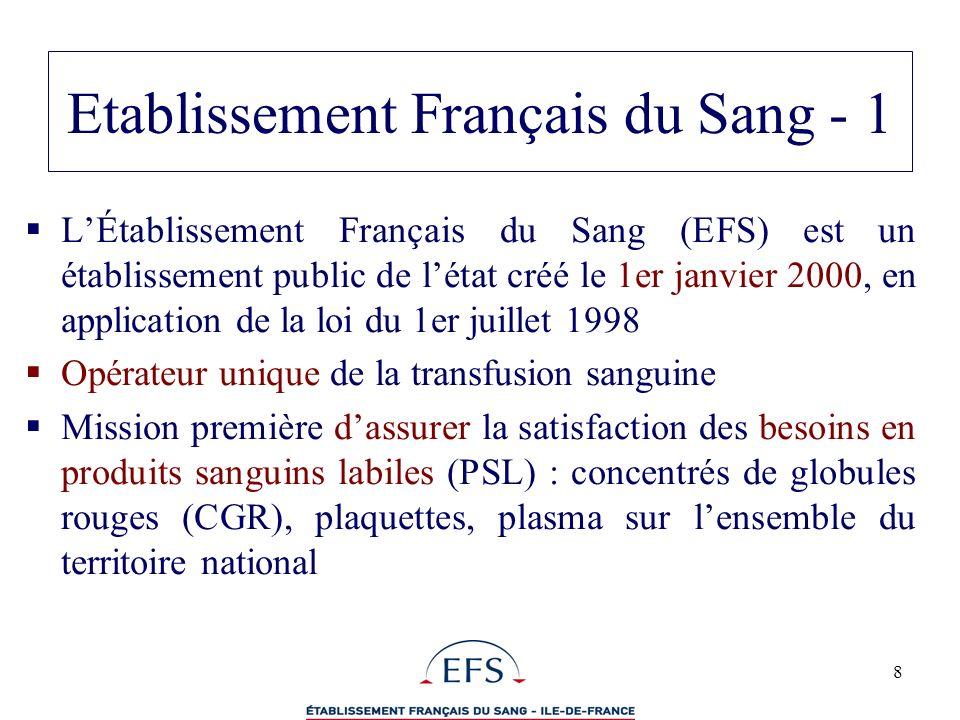 8 Etablissement Français du Sang - 1 LÉtablissement Français du Sang (EFS) est un établissement public de létat créé le 1er janvier 2000, en applicati