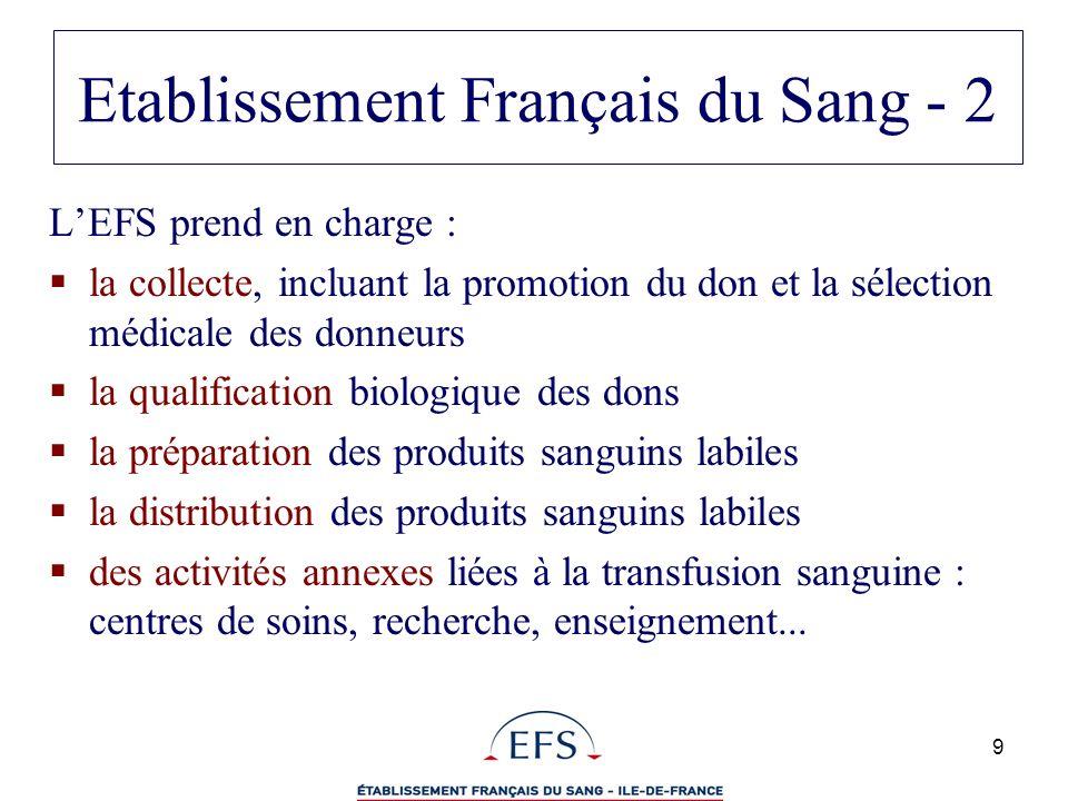 9 Etablissement Français du Sang - 2 LEFS prend en charge : la collecte, incluant la promotion du don et la sélection médicale des donneurs la qualifi