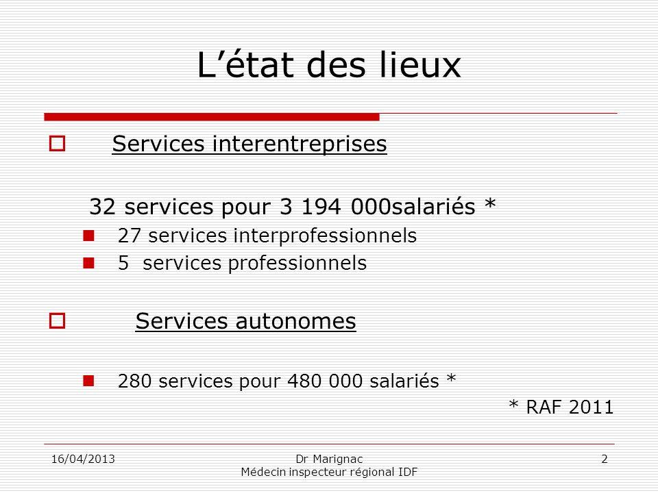 16/04/2013Dr Marignac Médecin inspecteur régional IDF 2 Létat des lieux Services interentreprises 32 services pour 3 194 000salariés * 27 services int