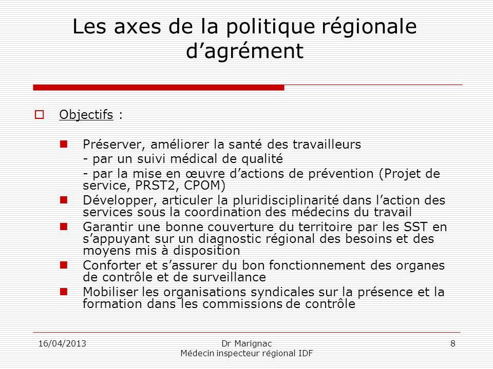16/04/2013Dr Marignac Médecin inspecteur régional IDF 8 Les axes de la politique régionale dagrément Objectifs : Préserver, améliorer la santé des tra