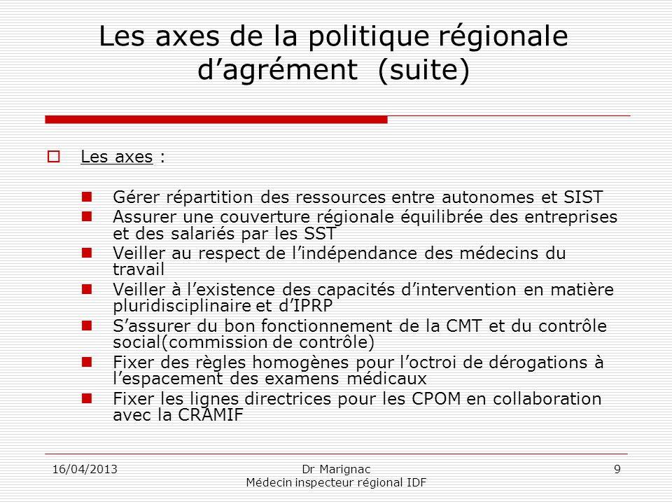 16/04/2013Dr Marignac Médecin inspecteur régional IDF 9 Les axes de la politique régionale dagrément (suite) Les axes : Gérer répartition des ressourc