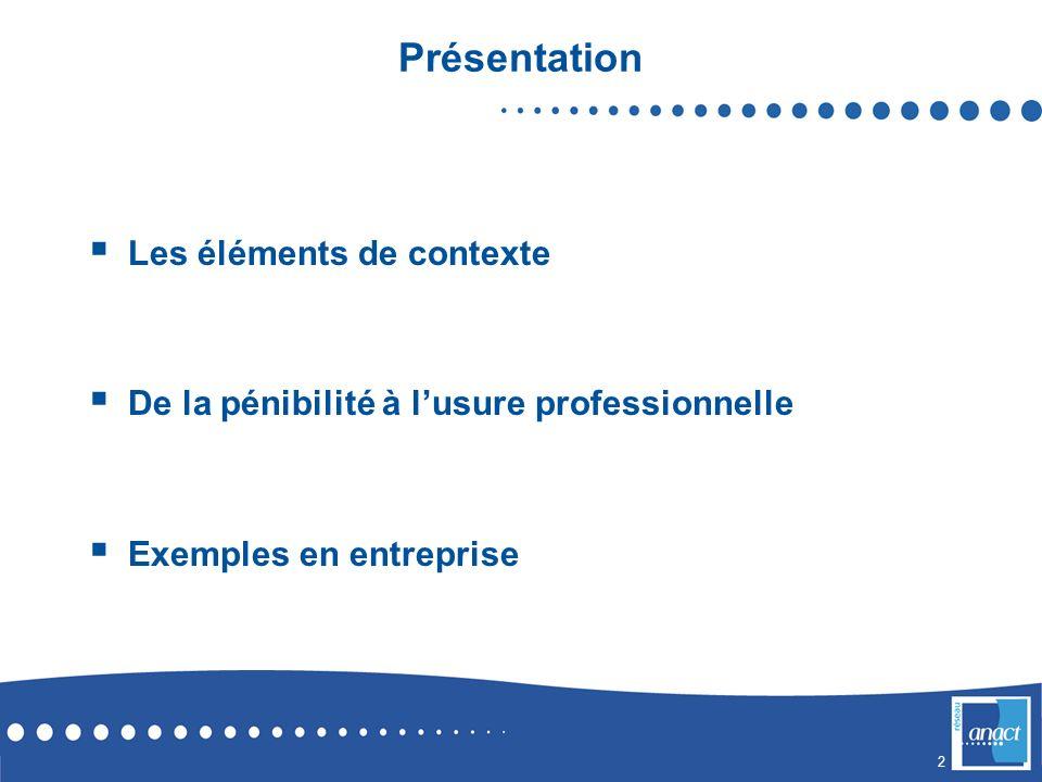 2 Présentation Les éléments de contexte De la pénibilité à lusure professionnelle Exemples en entreprise