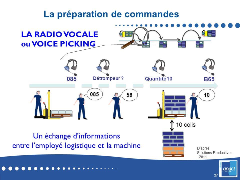 27 LA RADIO VOCALE ou VOICE PICKING Un échange dinformations entre lemployé logistique et la machine La préparation de commandes 085 58 Quantité10 Détrompeur .