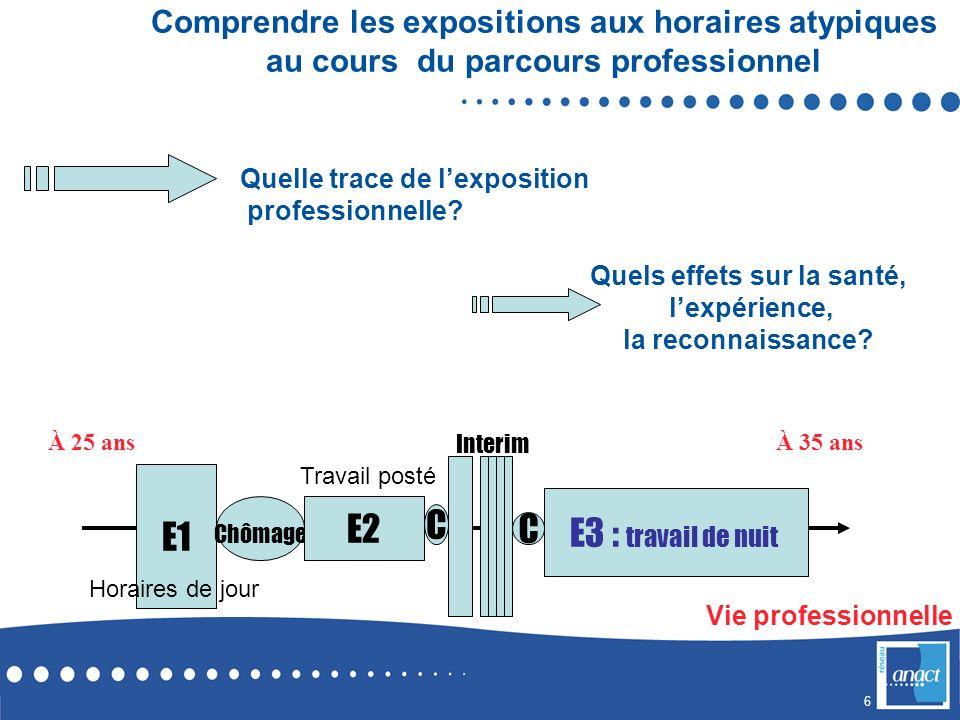 6 Comprendre les expositions aux horaires atypiques au cours du parcours professionnel Quelle trace de lexposition professionnelle.