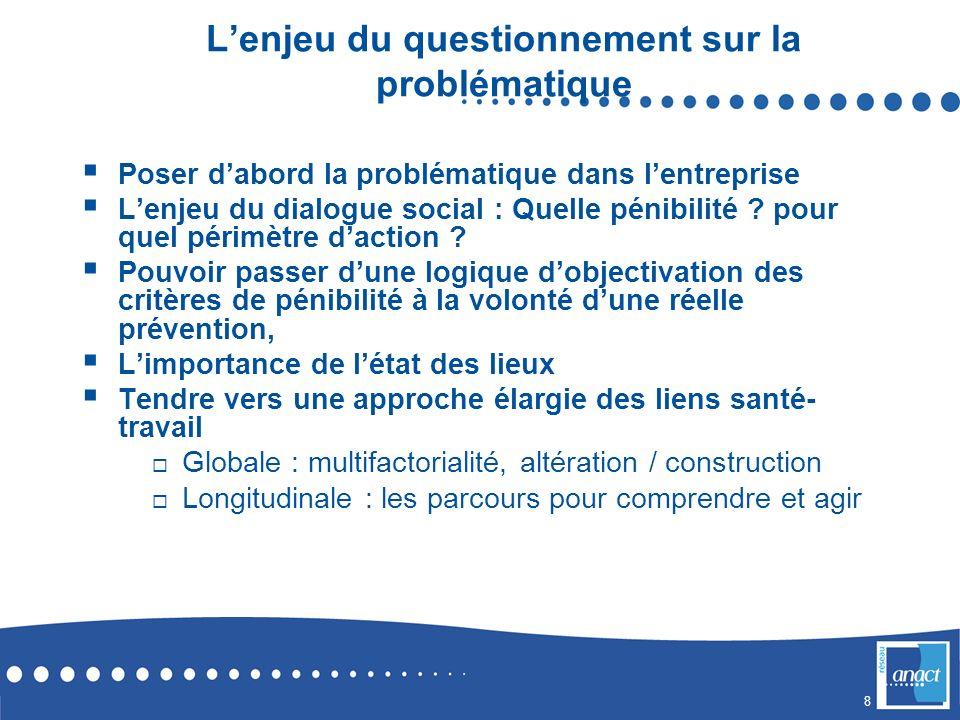 8 Lenjeu du questionnement sur la problématique Poser dabord la problématique dans lentreprise Lenjeu du dialogue social : Quelle pénibilité .