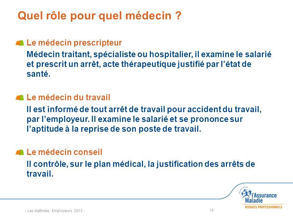 10 Le médecin prescripteur Médecin traitant, spécialiste ou hospitalier, il examine le salarié et prescrit un arrêt, acte thérapeutique justifié par l
